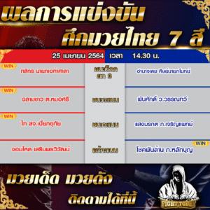 ผลการแข่งขันมวยไทย