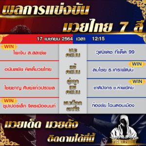 ผลการแข่งขันมวยไทย 7 สี